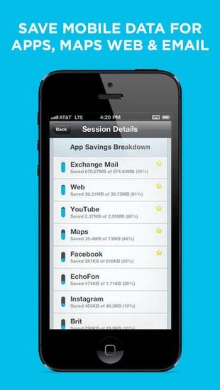 Onavo for iOS