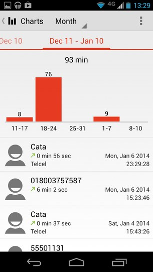 CallTimerPro for Android